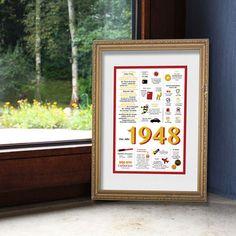 Das Jahr 1948 als Chronik: Fakten, Statistiken, kleine Icons