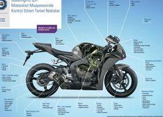 Motosiklet Muayene Rehberi | Türkiye'nin En Büyük Motosiklet Forumu