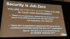 AWS Cloud Security best