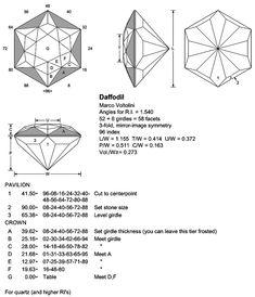Voltolini - Daffodil - The Gemology Project Diamond Chart, Gem Drawing, Gems And Minerals, Gemstone Jewelry, Gemstones, Amethysts, Design, Agates, Fossils
