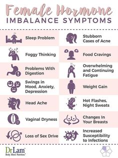Female Hormone Imbalance Symptoms, Inflammation, and Adrenal Fatigue No matter her age, a woman's hormones must work in harmony in order for her to have good health. If one hormone is out of balance, the harmony quickly goes awry. Hormone Imbalance Symptoms, Hormone Diet, Hormonal Imbalance Treatment, Low Progesterone Symptoms, Progesterone Deficiency, Hormone Imbalance In Women, Symptoms Check, Adrenal Fatigue Symptoms, Ab Exercises