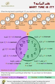 INFOGRAPHIC [& quiz] to simplify learning how to tell the time in Arabic. Hope you all good TIME :) #learnarabicworksheets #howtolearnarabic