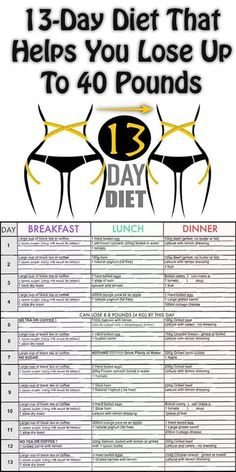 13-Day Diet That Helps You Lose Up To 40 Pounds loose weight pictures