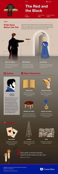 This study guide and infographic for Stendhal's The Red and the Black offer summary and analysis on themes, symbols, and other literary devices found in the text. Explore Course Hero's library of literature materials, including documents and Q&A pairs. Teaching Literature, World Literature, English Literature, Classic Literature, Classic Books, Book Infographic, Good Books, Books To Read, Great Novels