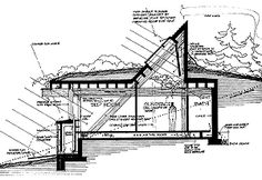The schematic of this global model earthship shows an