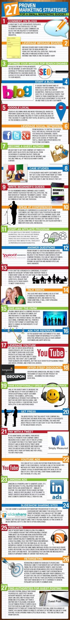 Here are 27 Proven Marketing Strategies that you can start implementing today to get more traffic. All of these methods work and have been tested with real results. This InfoGraphic is actually just a preview of the real report that you can download at http://crawfordandobrien.com. Traffic strategy #27 is one of the most influential methods if done properly. Reach out to people on http://findpeopleonplus.com and search for people in Google+ communities.