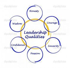 What are some qualities of a good leader?