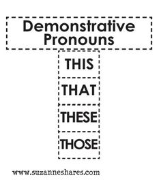 Demonstrative & Interrogative Pronouns–FREE printable - Suzanne Shares