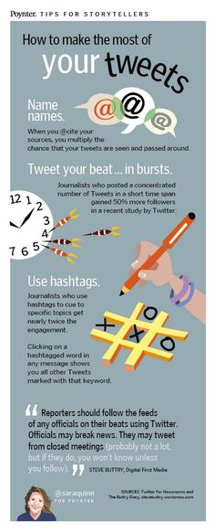 """I've created a series of graphics with tips for storytellers. Think of it as bite-sized inspiration. Here's the first one: How to make the most of your tweets. On Friday: Tips for great video, with Regina McCombs and others."" - Sara Quinn"