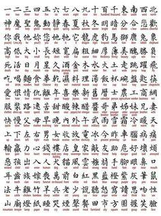 Tatuajes Con Letras Chinas Y Su Significado En Español Imagui