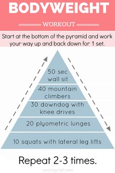 #bodyweight total body #workout