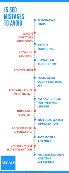 Steps to a successful SEO for your Business Search Optimization, Mistakes, Seo, Digital Marketing, Success, Hacks, Tools, Business, Instruments
