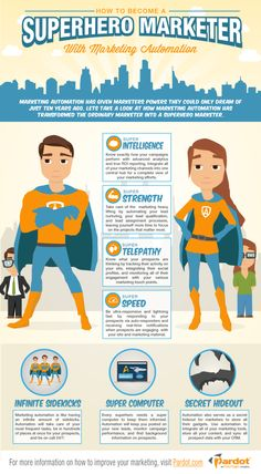 How to become a Superhero marketer #infographic