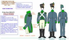 Artiglieria reggimentale Guardia Reale fanteria traino 1810-1811