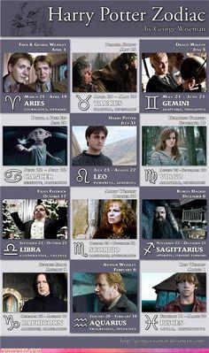 Harry Potter zodiac