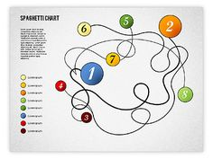 http://www.poweredtemplate.com/powerpoint-diagrams-charts/ppt-process-diagrams/01920/0/index.html Spaghetti Diagram