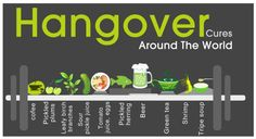 There are so many hangover cure pills in the market which are giving relief from the nausea and headache on the next day,Making sure that the person after a Wild night is having a good time we are offering a Good solution which is natural and Stable. Check out http://hangoversalvation.com for more info.