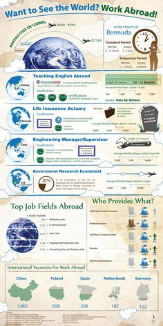 A International jobs infographics will help you if you are planning to work abroad. Travel Jobs, Budget Travel, Business Travel, Travel Stuff, Travel Hacks, Work Abroad, Study Abroad, International Jobs, Moving Overseas