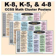 Color-Coded CCSS Overview Posters K-8, K-5, 4-8