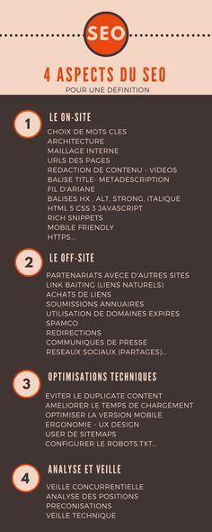 infographie definition du seo
