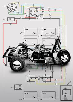 40 Best harley davidson golf cart images in 2019 | Golf ...  De Harley Davidson Golf Cart Wiring Diagram on
