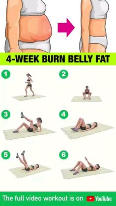Fitness Workouts, Gym Workout Videos, Gym Workout For Beginners, Workout Plans, Workout Exercises, Workout Routines, Lifting Workouts, Exercise Videos, Women's Fitness