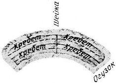 Sable - Раскрой воротника фасона «молодежный» из четырех шкурок