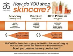 Direct sale..... No middle man! No artificial ingredients!! So much better  Http://vanessa3aaron.myarbonne.com