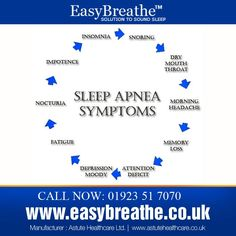#SLEEP #APNEA #SYMPTOMS