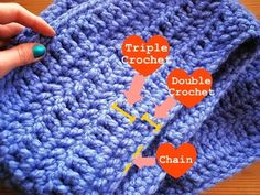 """Excellent """"guide"""" for new crochet crafters! (This is how it should look!)...& don't forget to add your own flourishes!"""