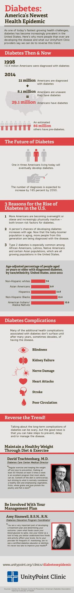 Can you take viagra with diabetes