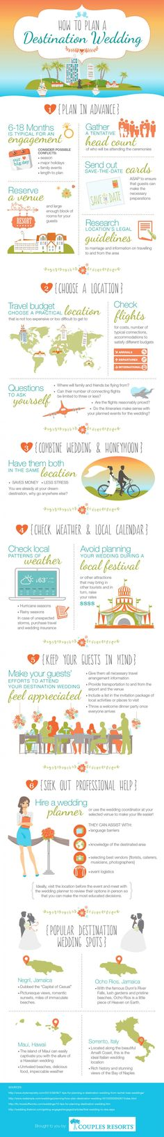 Tips on how to plan a DIY wedding on a budget http\/\/www - wedding plan