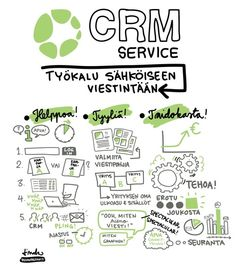 Tool for e-mailing (by Linda Saukko-Rauta) - a job that I did for CRM Service