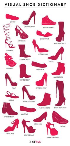 Visual Shoe Dictionary More Visual Glossaries (for Her):Backpacks / Bags / Bobby Pins / Bra Types / Hats /Belt knots / Coats /Collars /Darts / Dress Shapes / Dress Silhouettes / Eyeglass frames / Eyeliner Strokes / Hangers / Harem Pants /Heels / Lingerie / Nail shapes / Necklaces /Necklines / Puffy Sleeves / Scarf Knots / Shoes / Shorts /Silhouettes / Skirts /Tartans / Tops / Underwear / Vintage Hats / Waistlines / Wool