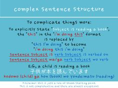 OLD PIN Complex Sentence Structure Japanese words arghlblargh! Japanese Sentences, Japanese Phrases, Japanese Words, Japanese Grammar, Japanese Language Lessons, Japanese Language Proficiency Test, Korean Language Learning, Study Japanese, Japanese Culture