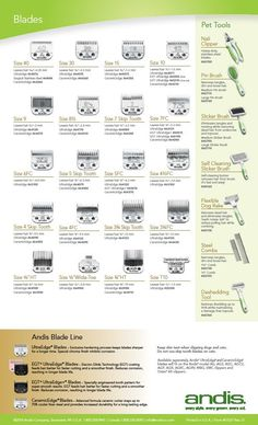 Repinned andis blades hair length chart become a pet for Andis dog clipper blade guide