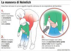 Manovra di Heimlich nel bambino cosciente