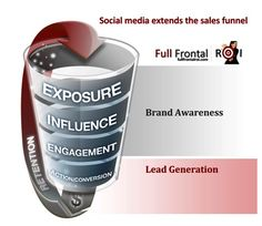 tips for moving social media leads into the sales funnel