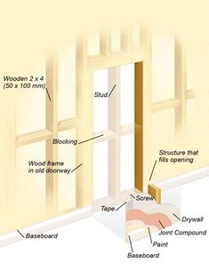 How to Close Off a Doorway and Turn It Into a Solid Wall | DIY Wall & Ceiling Decorating, Painting & Installation | DIY