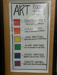 Art room jobs this is a cool idea!
