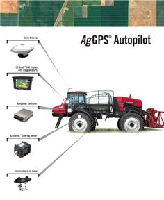 How to Tune Up Your Precision Ag Tech