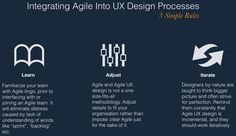 A Quick Introduction to Agile UX Design