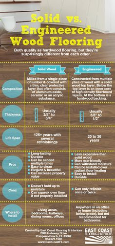 Solid vs. Engineered Wood Flooring (Infographic). Our infographic outlines the differences between solid and engineered hardwood flooring installations, and the characteristics and benefits of each.