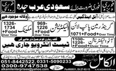 Oil and Gas Company Saudi Jobs if you are interested you must apply on this jobs in Oil and Gas Company in Saudi Arabia Jadda.