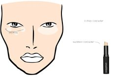 How to apply foundation - Step 3