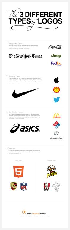 There weren't any good images that categorized the different types of logos in one place. So that's why I decided to create my own infographic.
