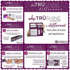 Jamberry's NEW TruShine Gel nail system! nikjo.jamberry.com for more info!