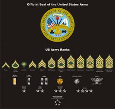 Army Seal-ranks and patches vectored. Air Force Seal-ranks and patches vectored. Army Ranks, Military Ranks, Military Insignia, Military Police, Military Aircraft, Military Spouse, Us Navy, Us Army Patches, Jacket Patches