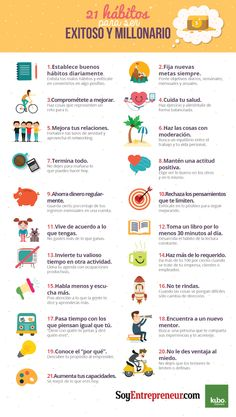 21 hábitos para ser millonario Personal Finance, Personal Branding, Largo Plazo, Self Development, Personal Development, Community Manager, Positivity, Spanish Phrases, Spanish Memes