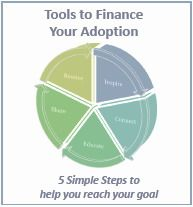 Your Adoption Finance Coach - Financial resources and coaching for adoptive families.